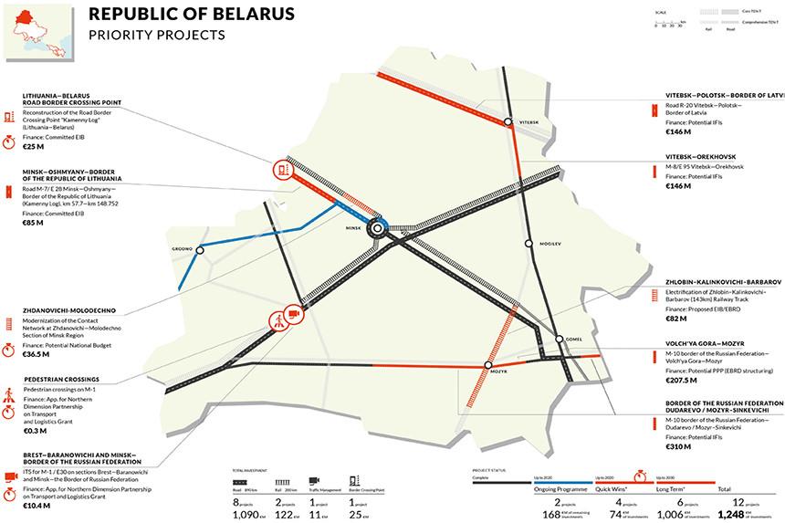 ЕС вложится в развитие белорусской транспортной системы